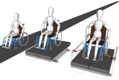 Ecological Validity Study Of Manual Wheelchair Propulsion On A Simulator Or On A Motorized Treadmill Mobility And Adaptive Sports Research Lab